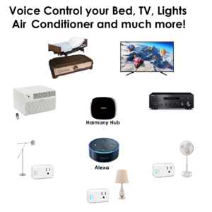 Voice Controled bed and environmental control system_001