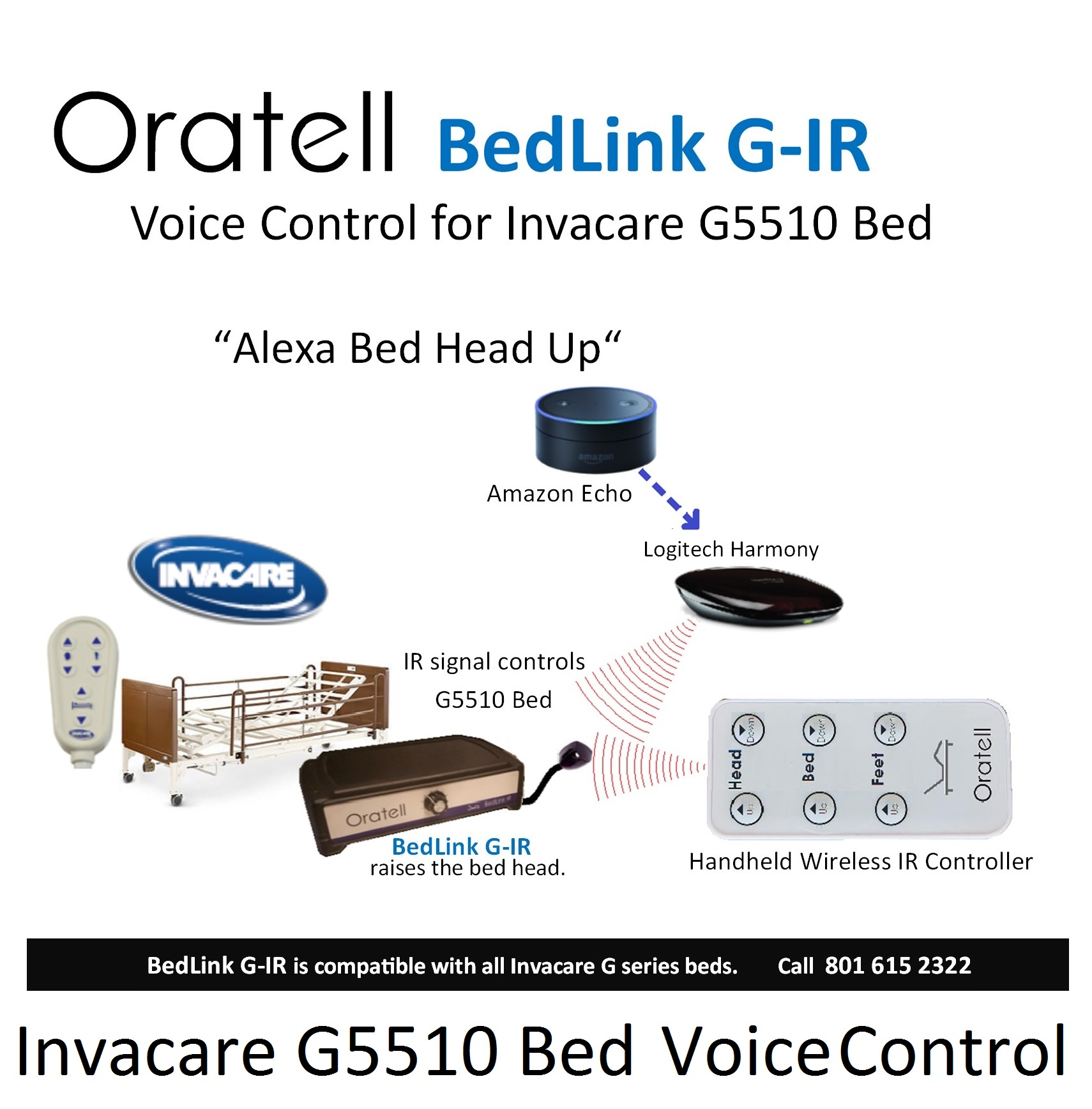 BedLink G-IR specifically designed for Invacare G Series Beds